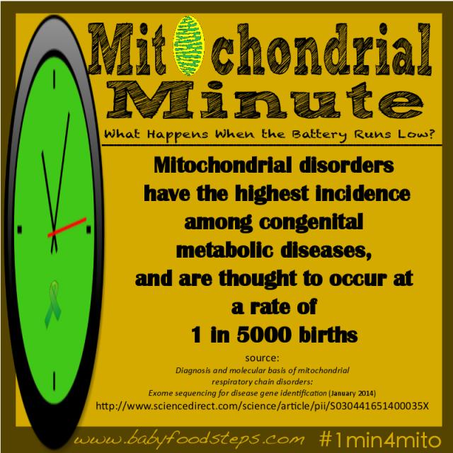 2014mitominutemostcommonmetabolic